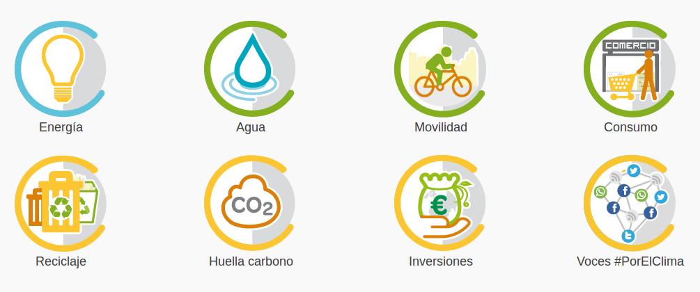 Dibu Un millón por el Clima - 30 Días en Bici